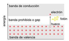 esquema energetico